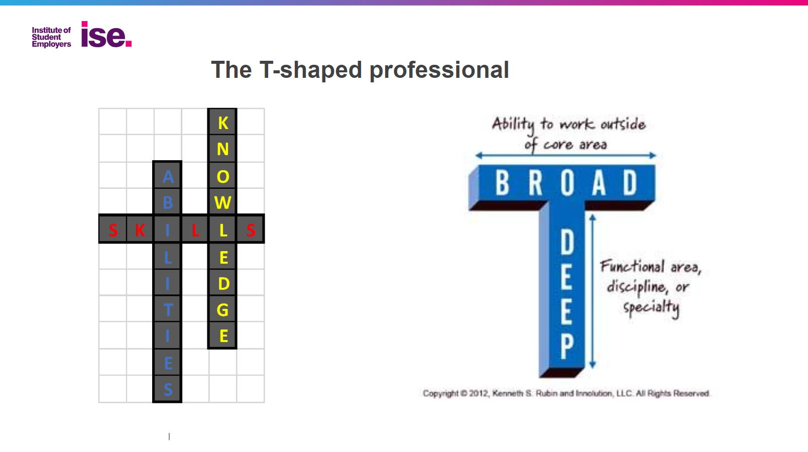 The T-shaped professional - ISE - Career Services Day 2018 - CSD 2018